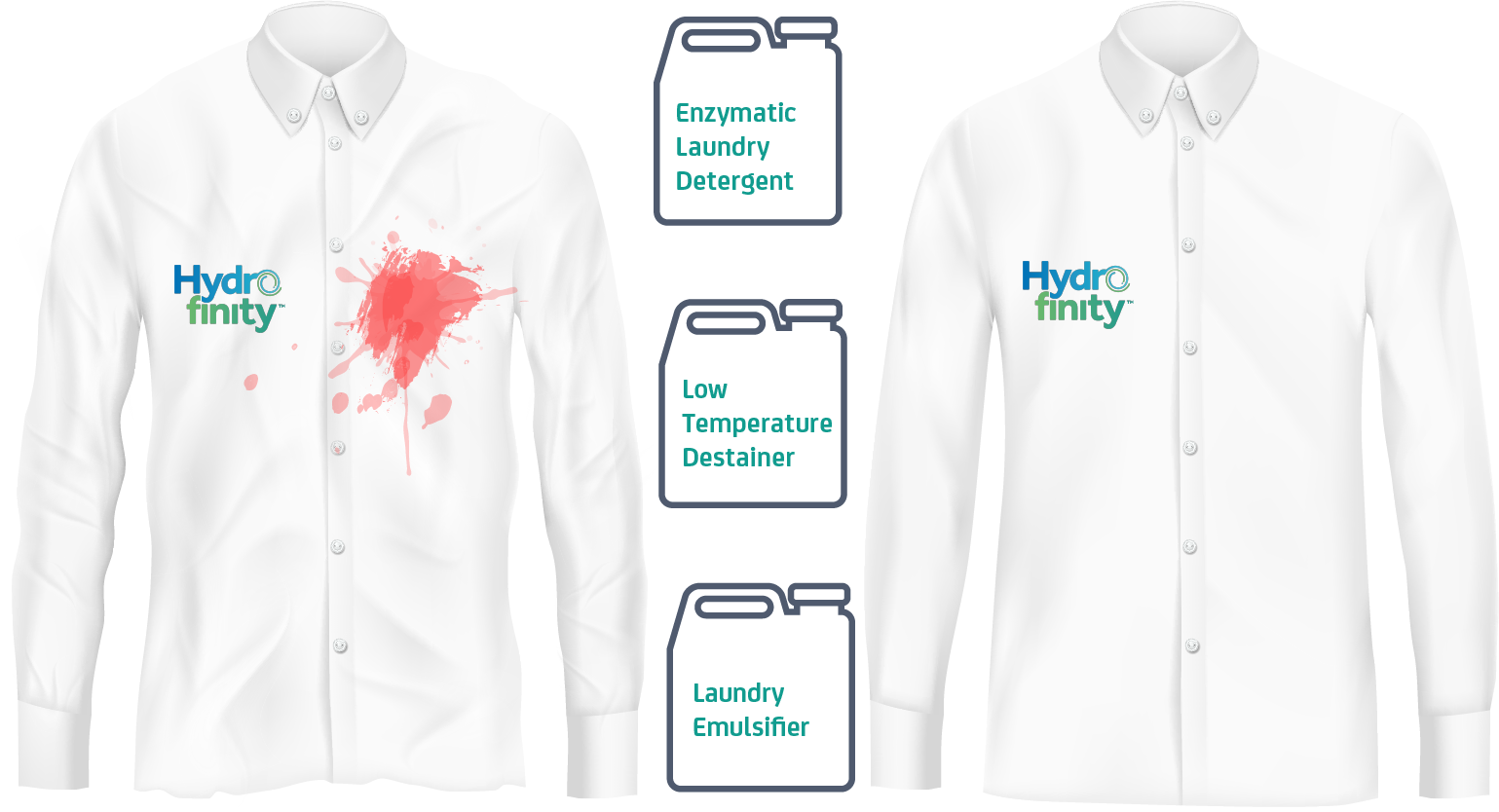 Stained shirts and clean shirts_Hydrofinity