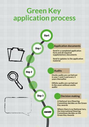 gk-application (1)