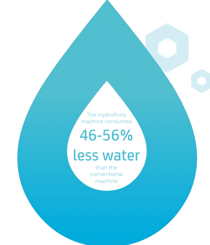 Water use EPP